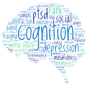 Cognition, Emotion and Mental Health