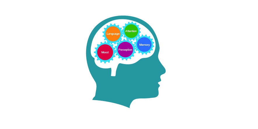MRC Cognition and Brain Sciences Unit – Using cognitive theory and
