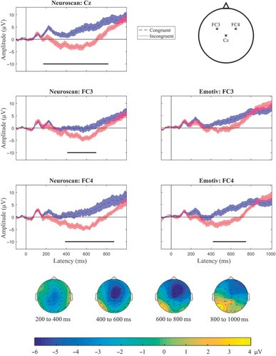 Can neuroimaging tell us about hidden cognitive abilities in people with minimal speech?